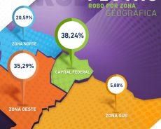 CABA, zona con mayor índice de robos de flotas de transporte de mercadería