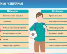 'Millennials' y 'Centennials', dos generaciones que valen billones